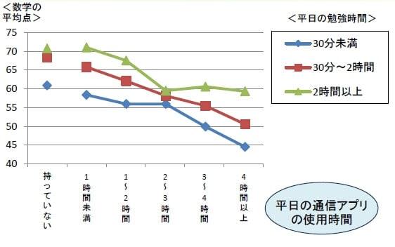 学習意欲の科学研究に関するプロジェクトの調査報告の画像。